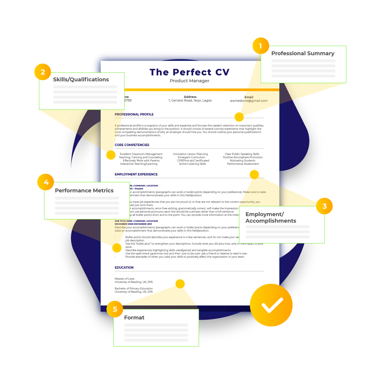The Perfect CV for a Job in Nigeria